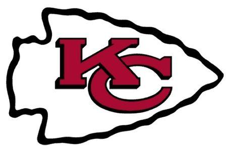 Kansas City Sports Nicknames Overview